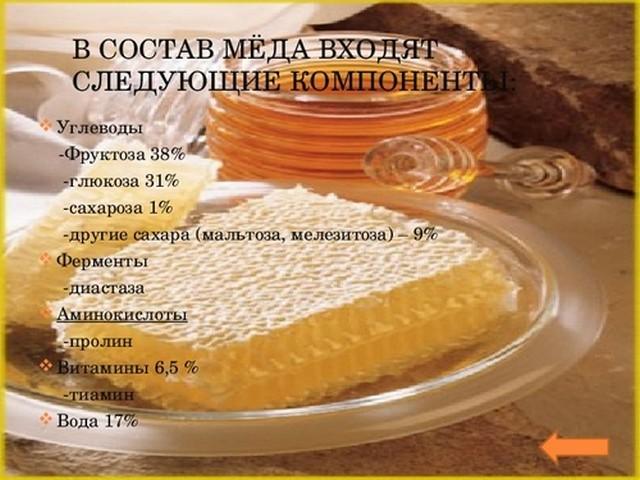 Состав натурального продукта