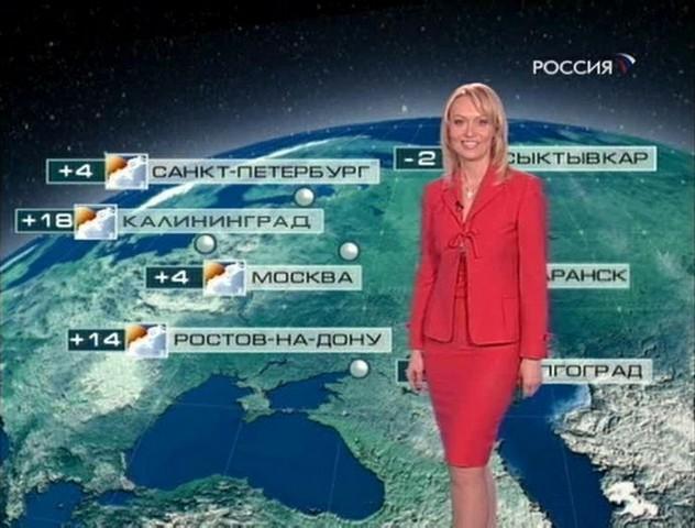 Метеорологический прогноз