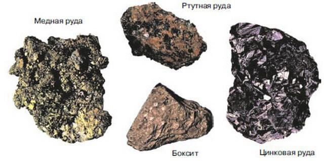 Руды металлов