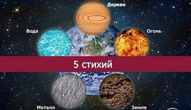 Стихии Вселенной